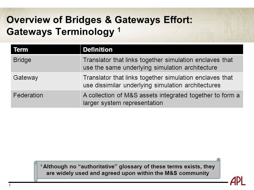 "Overview of Bridges & Gateways Effort: Gateways Terminology 1 8 1 Although no ""authoritative"" glossary of these terms exists, they are widely used and"