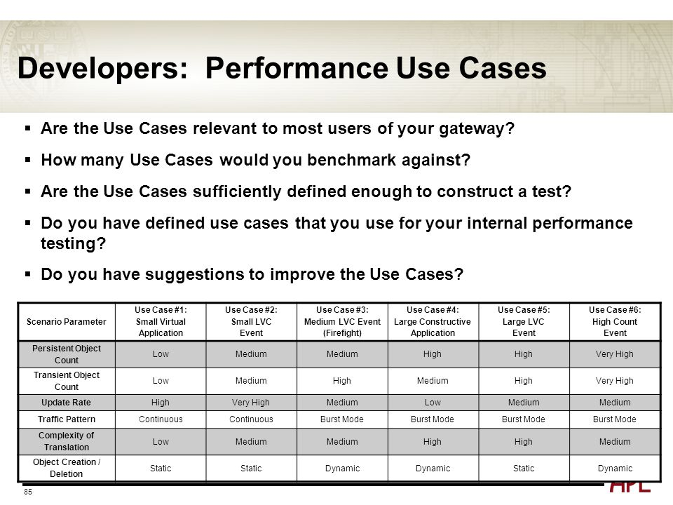 Developers: Performance Use Cases  Are the Use Cases relevant to most users of your gateway?  How many Use Cases would you benchmark against?  Are