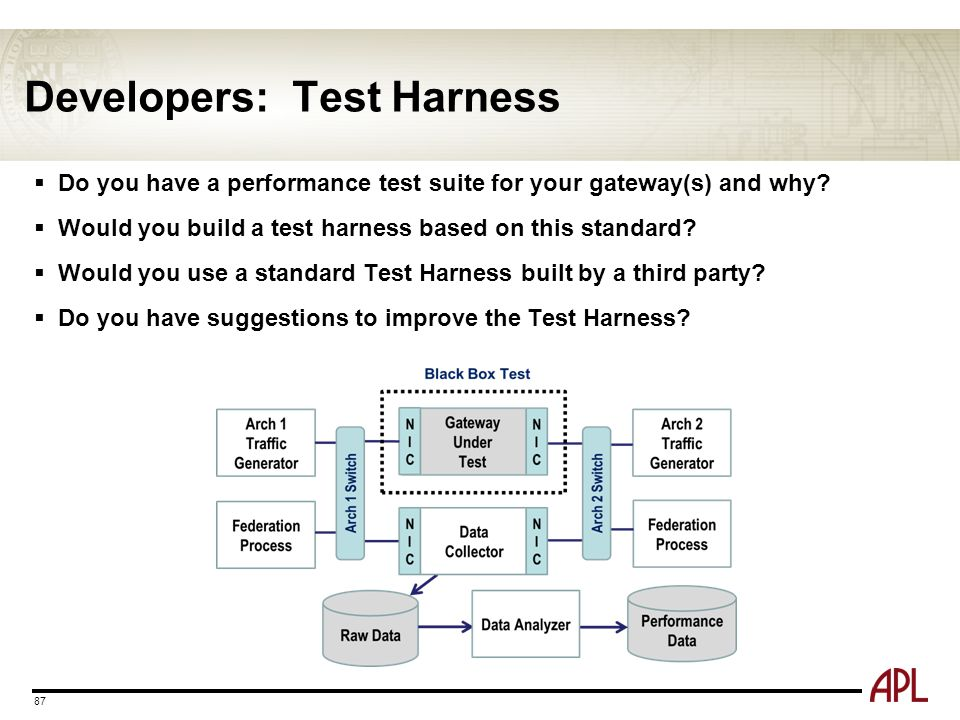 Developers: Test Harness  Do you have a performance test suite for your gateway(s) and why?  Would you build a test harness based on this standard?