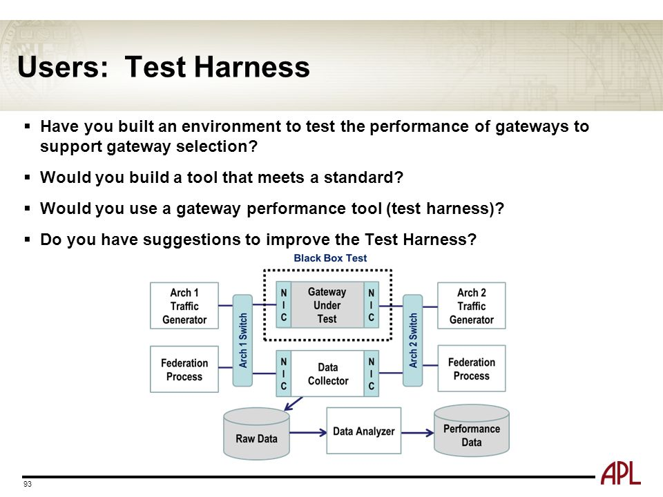 Users: Test Harness  Have you built an environment to test the performance of gateways to support gateway selection?  Would you build a tool that me