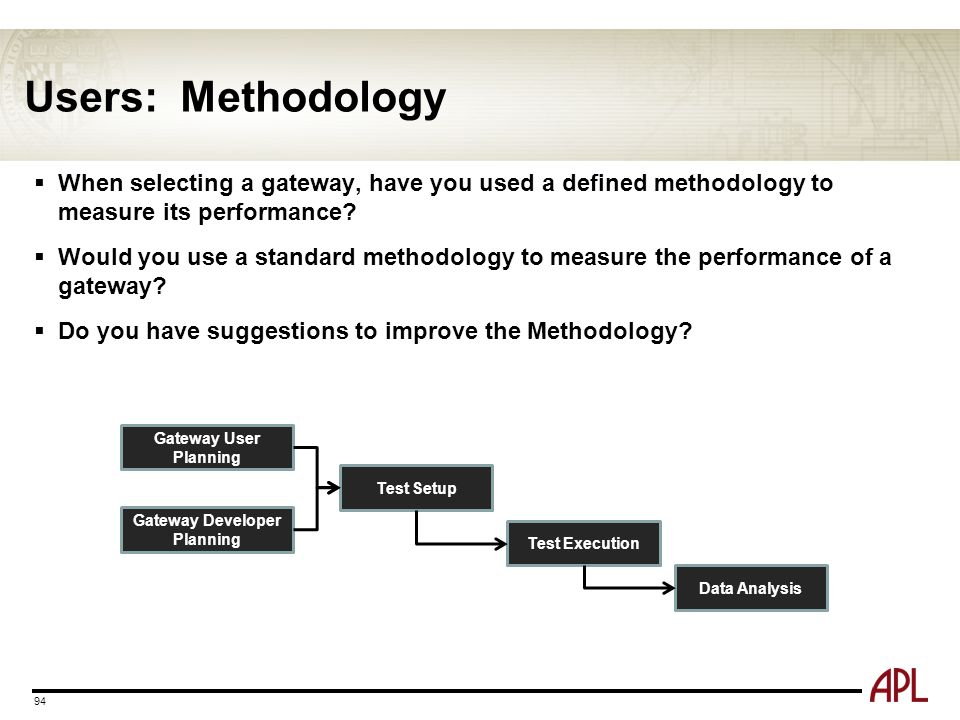 Users: Methodology  When selecting a gateway, have you used a defined methodology to measure its performance?  Would you use a standard methodology