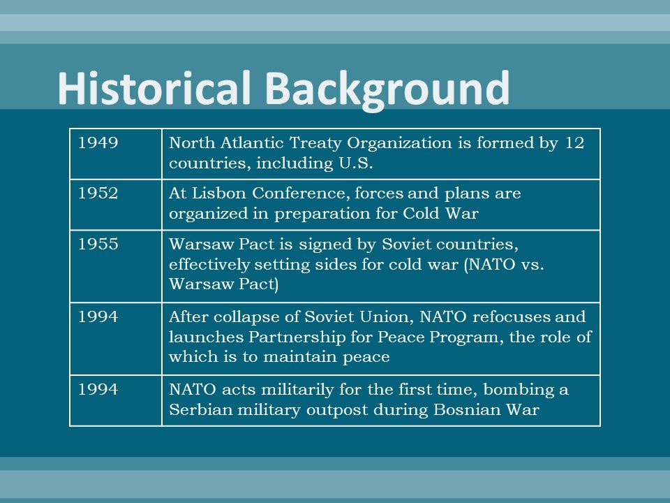 1949North Atlantic Treaty Organization is formed by 12 countries, including U.S.