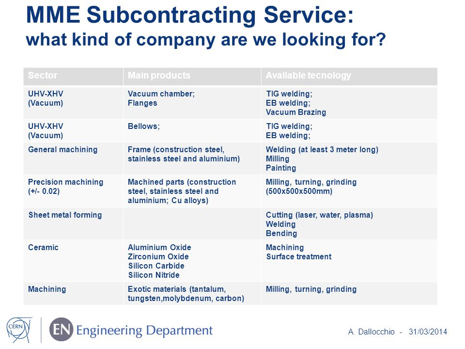 MME Subcontracting Service: what kind of company are we looking for.