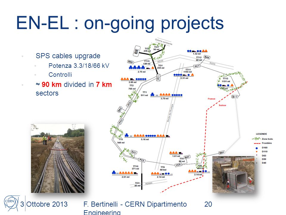 EN-EL : on-going projects 3 Ottobre 2013F.