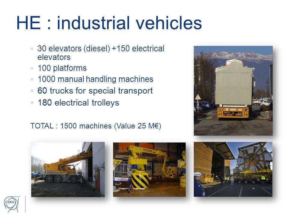 HE : industrial vehicles  30 elevators (diesel) +150 electrical elevators  100 platforms  1000 manual handling machines  60 trucks for special transport  180 electrical trolleys TOTAL : 1500 machines (Value 25 M€)