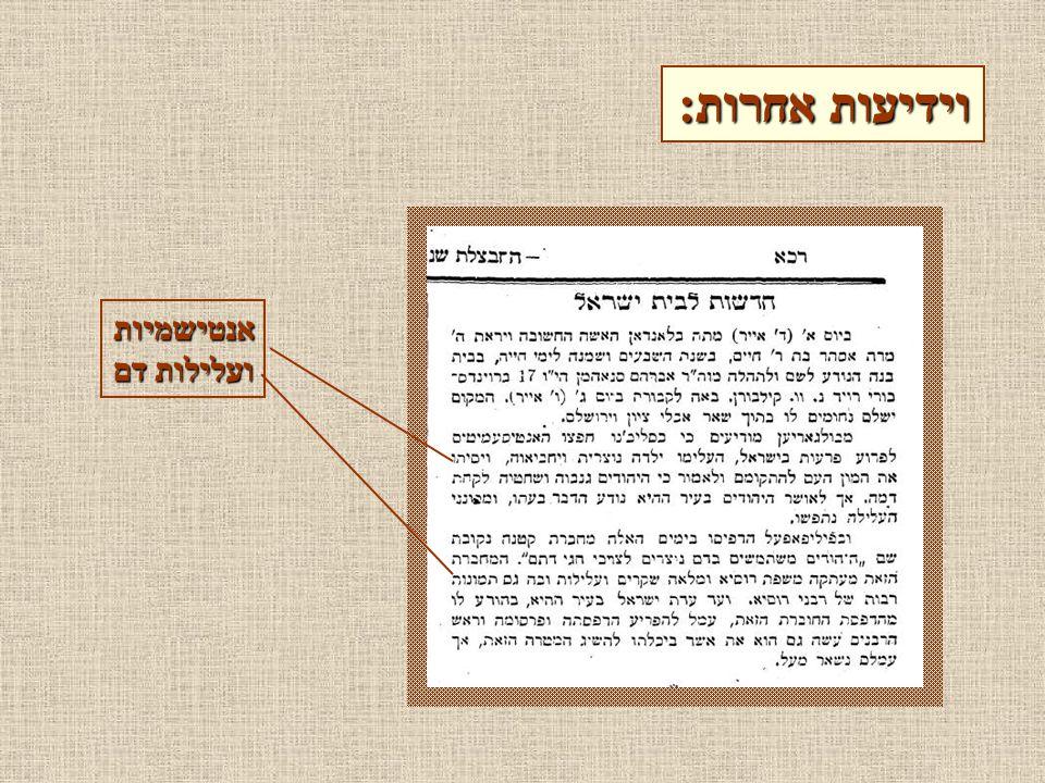 אנטישמיות ועלילות דם וידיעות אחרות: