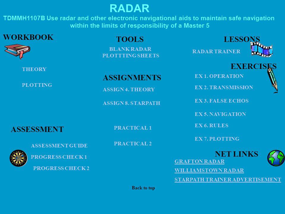 NET LINKS PROGRESS CHECK 1 ASSESSMENT GUIDE RADAR RADAR TRAINER PRACTICAL 1 PRACTICAL 2 GRAFTON RADAR STARPATH TRAINER ADVERTISEMENT THEORY WILLIAMSTO