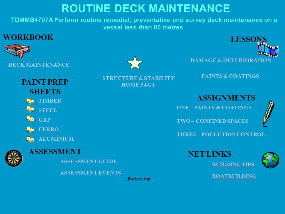 ROUTINE DECK MAINTENANCE ASSIGNMENTS DECK MAINTENANCE NET LINKS BUILDING TIPS BOATBUILDING ASSESSMENT GUIDE PAINTS & COATINGS DAMAGE & DETERIORATION TWO – CONFINED SPACES THREE – POLLUTION CONTROL ONE – PAINTS & COATINGS TIMBER STEEL GRP ALUMINIUM FERRO PAINT PREP SHEETS ASSESSMENT EVENTS ASSESSMENT TDMMB4707A Perform routine remedial, preventative and survey deck maintenance on a vessel less than 80 metres LESSONS WORKBOOK STRUCTURE & STABILITY HOME PAGE Back to top