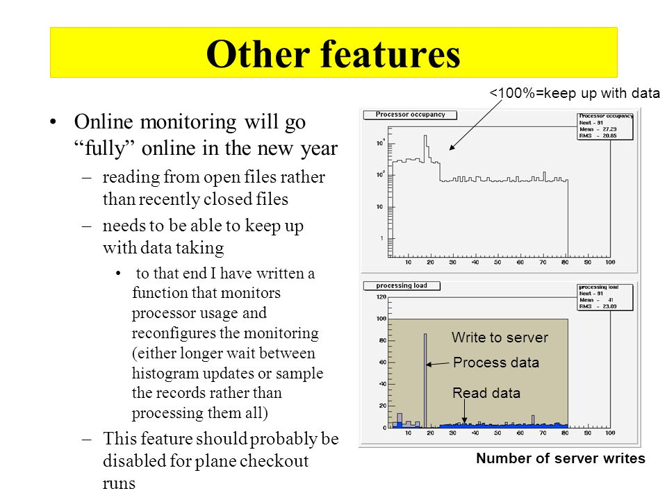 Other features Online monitoring will go fully online in the new year –reading from open files rather than recently closed files –needs to be able to keep up with data taking to that end I have written a function that monitors processor usage and reconfigures the monitoring (either longer wait between histogram updates or sample the records rather than processing them all) –This feature should probably be disabled for plane checkout runs <100%=keep up with data Write to server Process data Read data Number of server writes