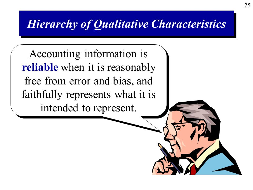25 Hierarchy of Qualitative Characteristics Accounting information is reliable when it is reasonably free from error and bias, and faithfully represents what it is intended to represent.