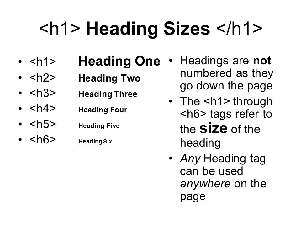 Heading Sizes Heading One Heading Two Heading Three Heading Four Heading Five Heading Six Headings are not numbered as they go down the page The throu