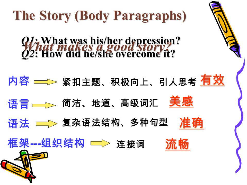 The Story (Body Paragraphs) The Story (Body Paragraphs) Q1: What was his/her depression.