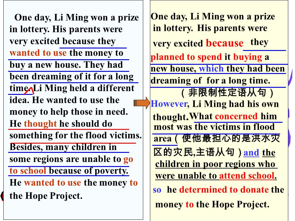 One day, Li Ming won a prize in lottery. His parents were very excited because they wanted to use the money to buy a new house. They had been dreaming