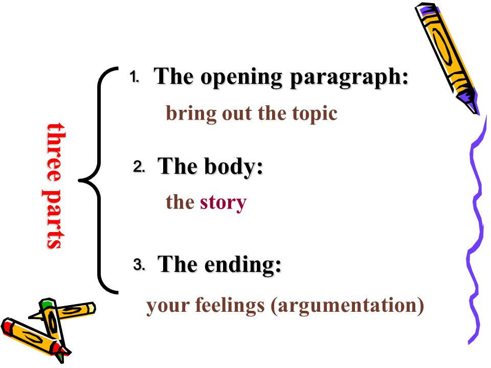 ⒈ The opening paragraph: ⒉ The body: ⒊ The ending: bring out the topic the story your feelings (argumentation) three parts three parts