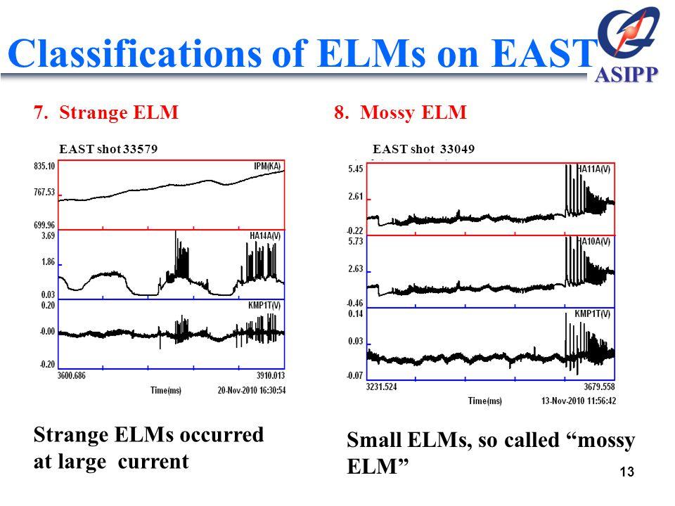 ASIPP 7. Strange ELM 8.