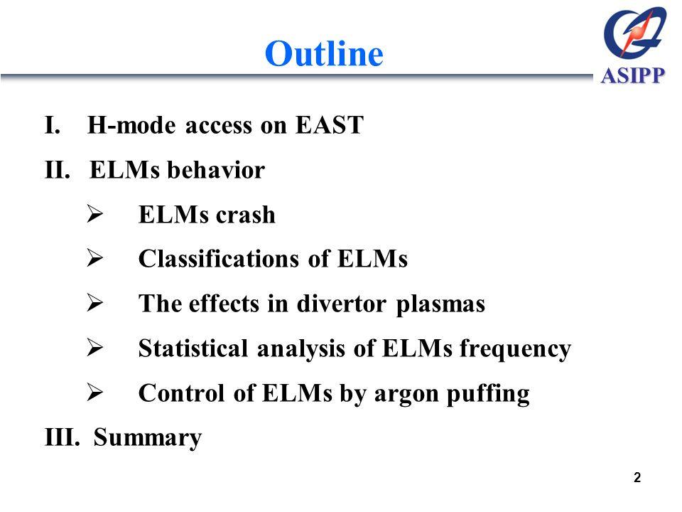 ASIPP 7.Strange ELM 8.