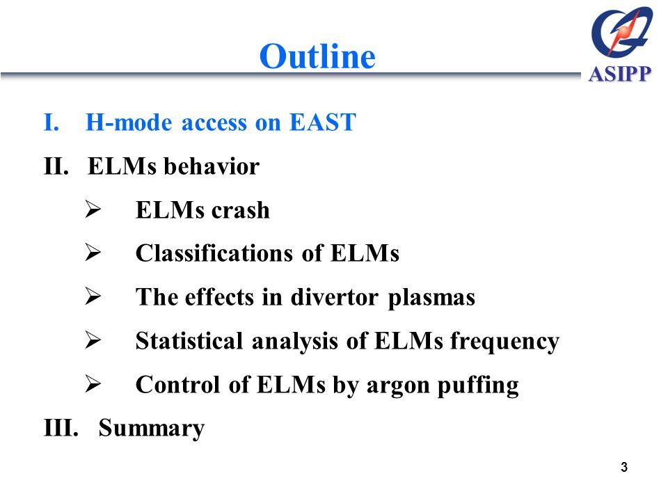 ASIPP ELM average heat load ~ 2MW/m 2 IR CCD camera, 20 ms time resolution Type III ELMs 14