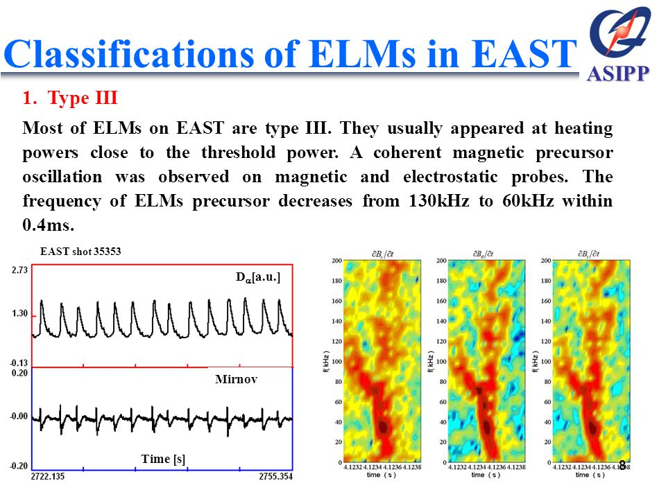 ASIPP Classifications of ELMs in EAST 1. Type III Most of ELMs on EAST are type III. They usually appeared at heating powers close to the threshold po