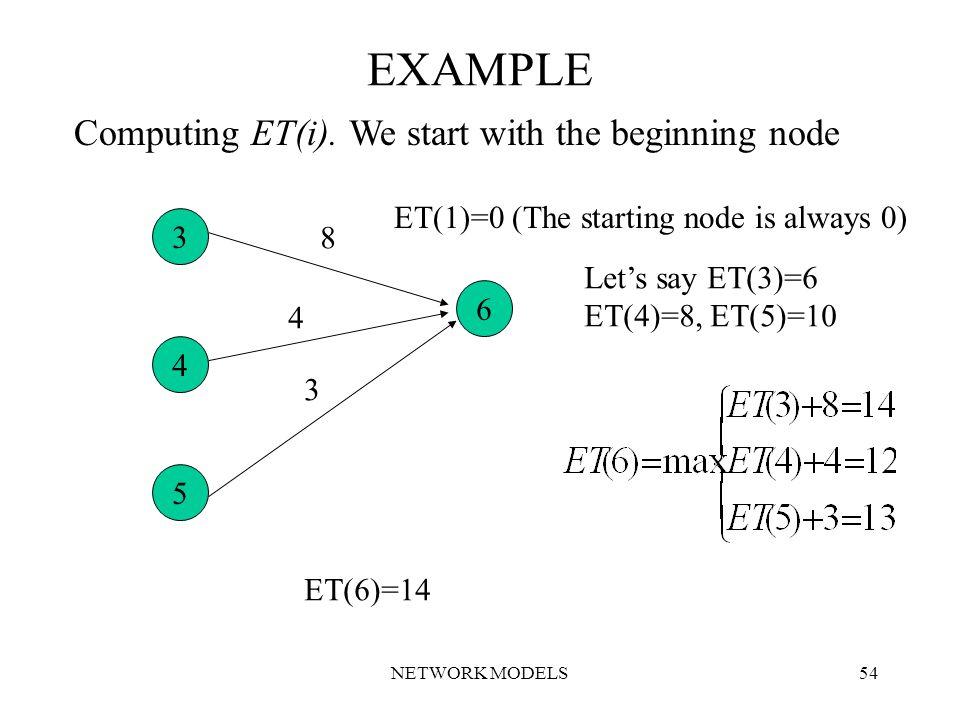 NETWORK MODELS54 EXAMPLE 3 4 5 6 8 4 3 Computing ET(i).