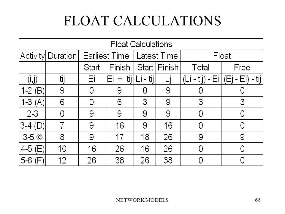 NETWORK MODELS68 FLOAT CALCULATIONS