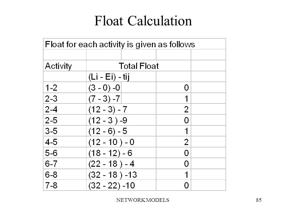 NETWORK MODELS85 Float Calculation