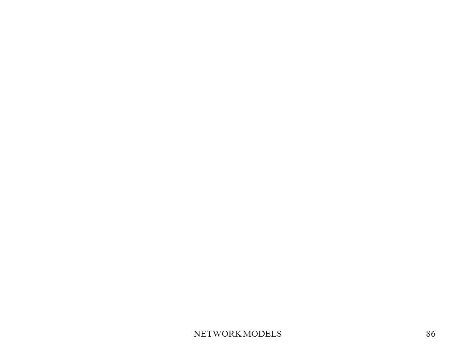 NETWORK MODELS86