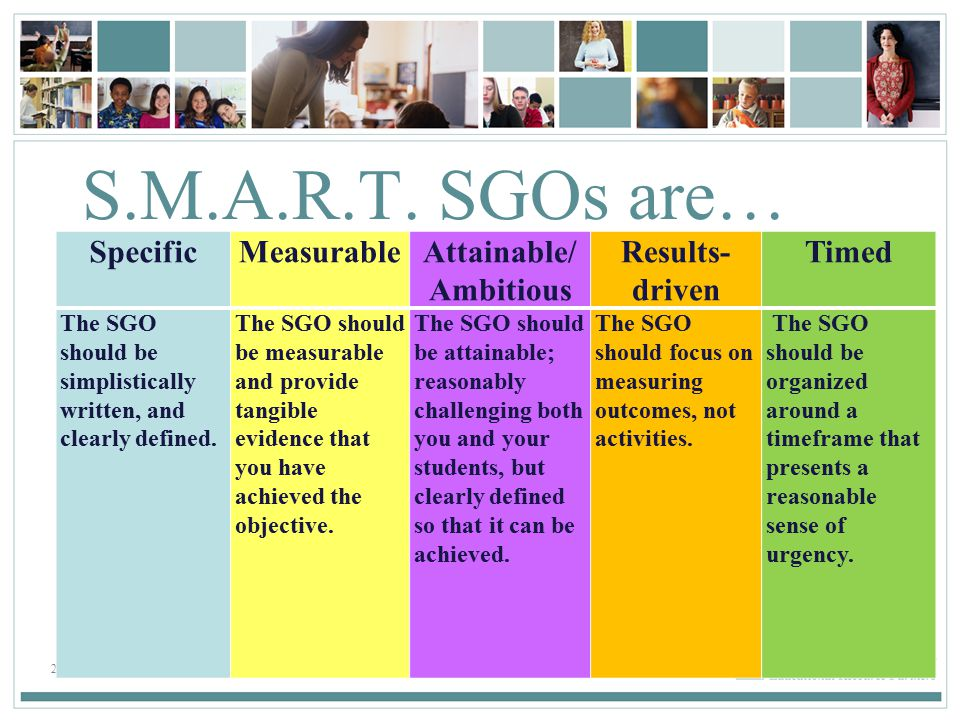 24 S.M.A.R.T. SGOs are… SpecificMeasurableAttainable/ Ambitious Results- driven Timed The SGO should be simplistically written, and clearly defined. T