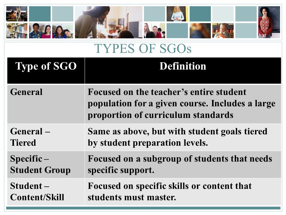 26 TYPES OF SGOs Type of SGODefinition GeneralFocused on the teacher's entire student population for a given course.