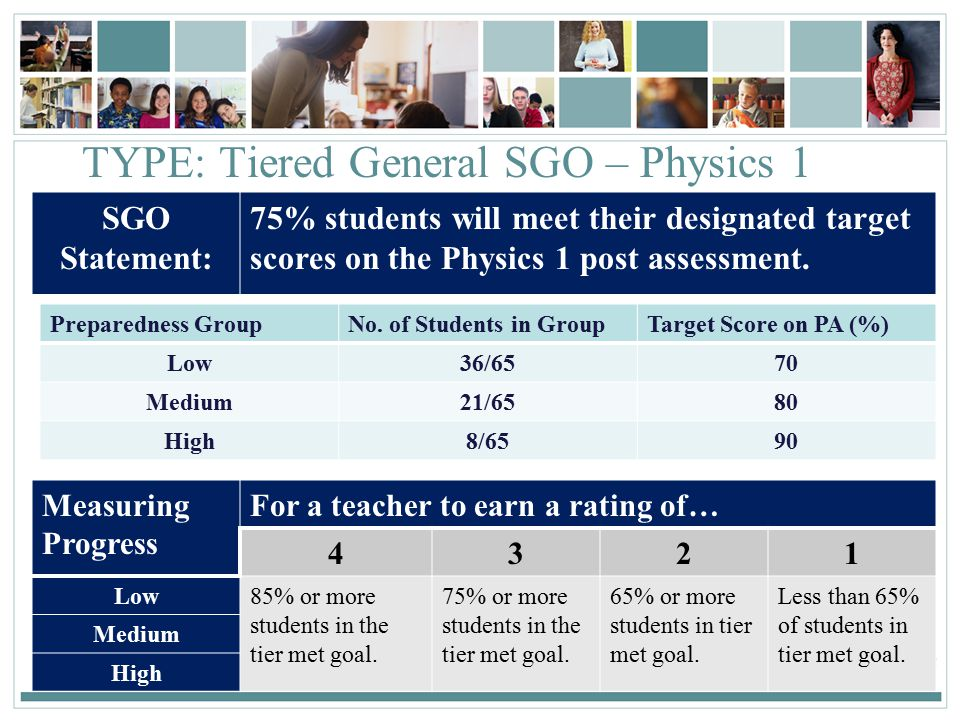 29 TYPE: Tiered General SGO – Physics 1 SGO Statement: 75% students will meet their designated target scores on the Physics 1 post assessment.
