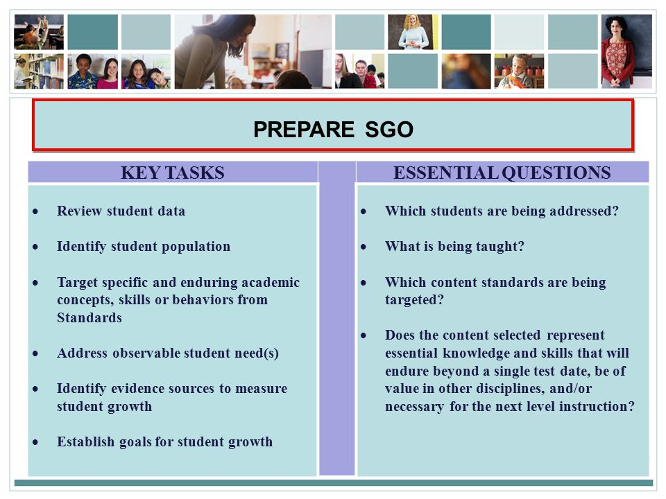 33 PREPARE SGO KEY TASKS ESSENTIAL QUESTIONS  Review student data  Identify student population  Target specific and enduring academic concepts, skills or behaviors from Standards  Address observable student need(s)  Identify evidence sources to measure student growth  Establish goals for student growth  Which students are being addressed.