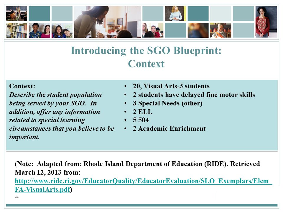 44 Introducing the SGO Blueprint: Context (Note: Adapted from: Rhode Island Department of Education (RIDE).