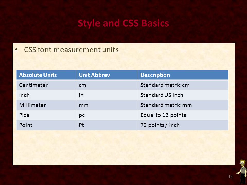 Style and CSS Basics CSS font measurement units 17 Absolute UnitsUnit AbbrevDescription CentimetercmStandard metric cm InchinStandard US inch MillimetermmStandard metric mm PicapcEqual to 12 points PointPt72 points / inch