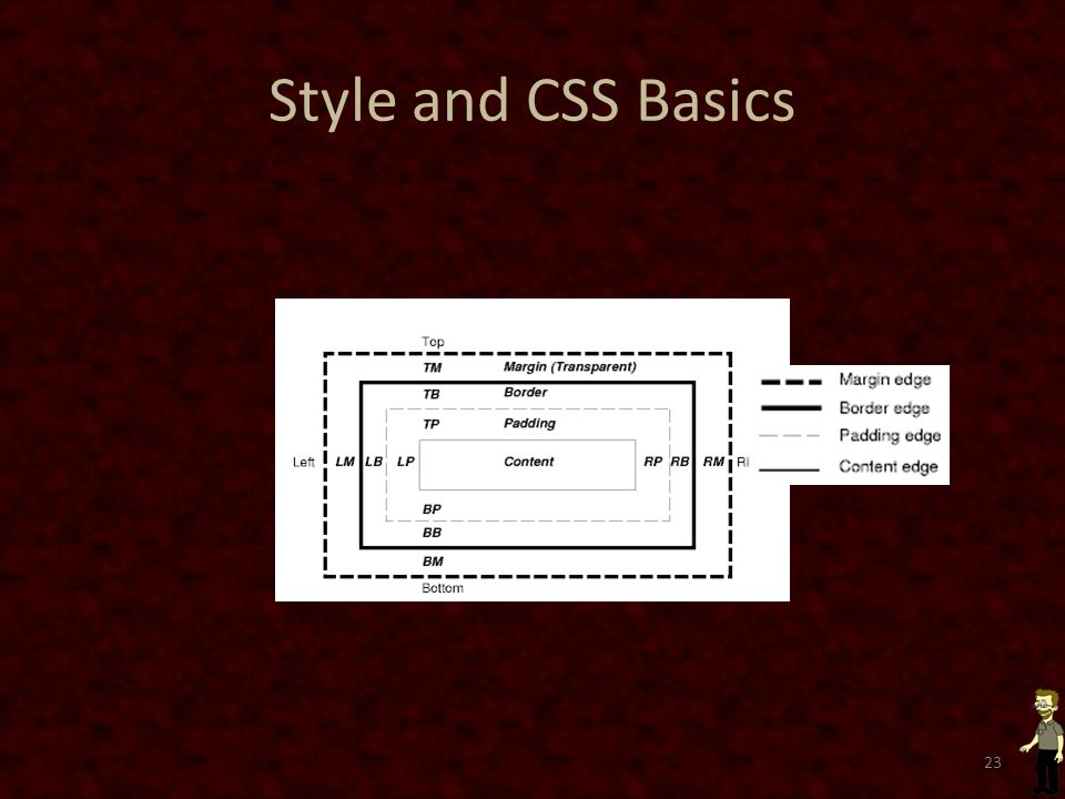 Style and CSS Basics 23