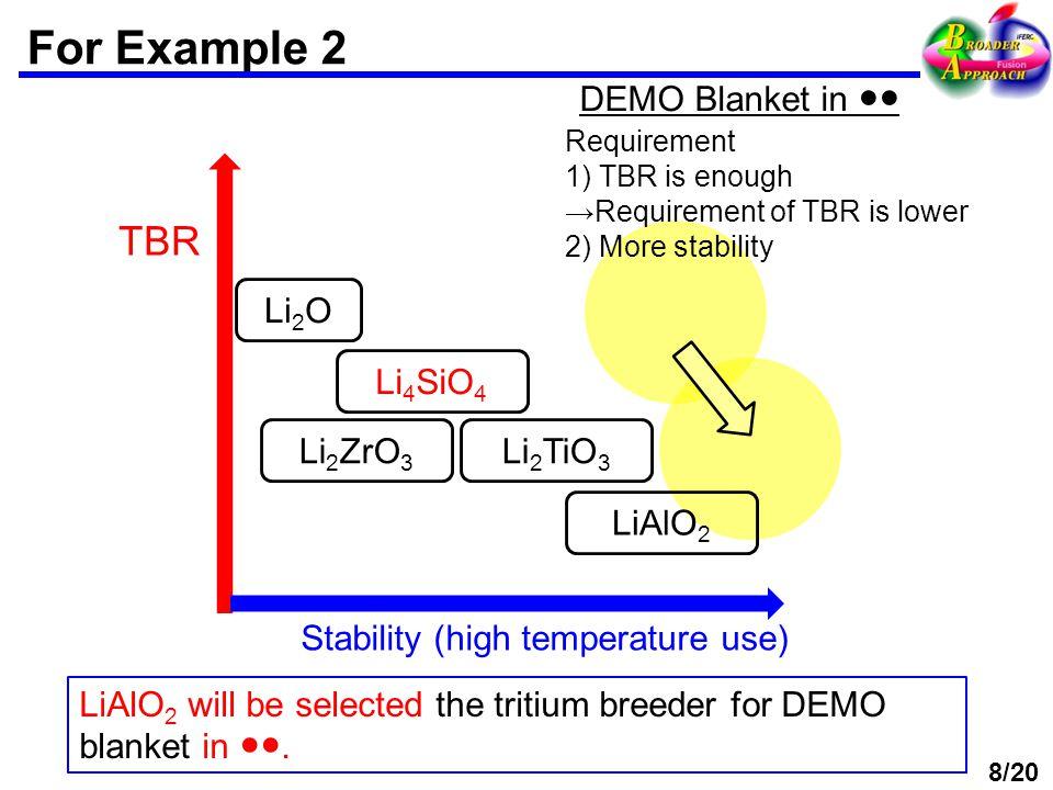 For Example 2 TBR Stability (high temperature use) Li 2 O Li 2 TiO 3 LiAlO 2 Li 2 ZrO 3 Li 4 SiO 4 DEMO Blanket in ●● LiAlO 2 will be selected the tritium breeder for DEMO blanket in ●●.