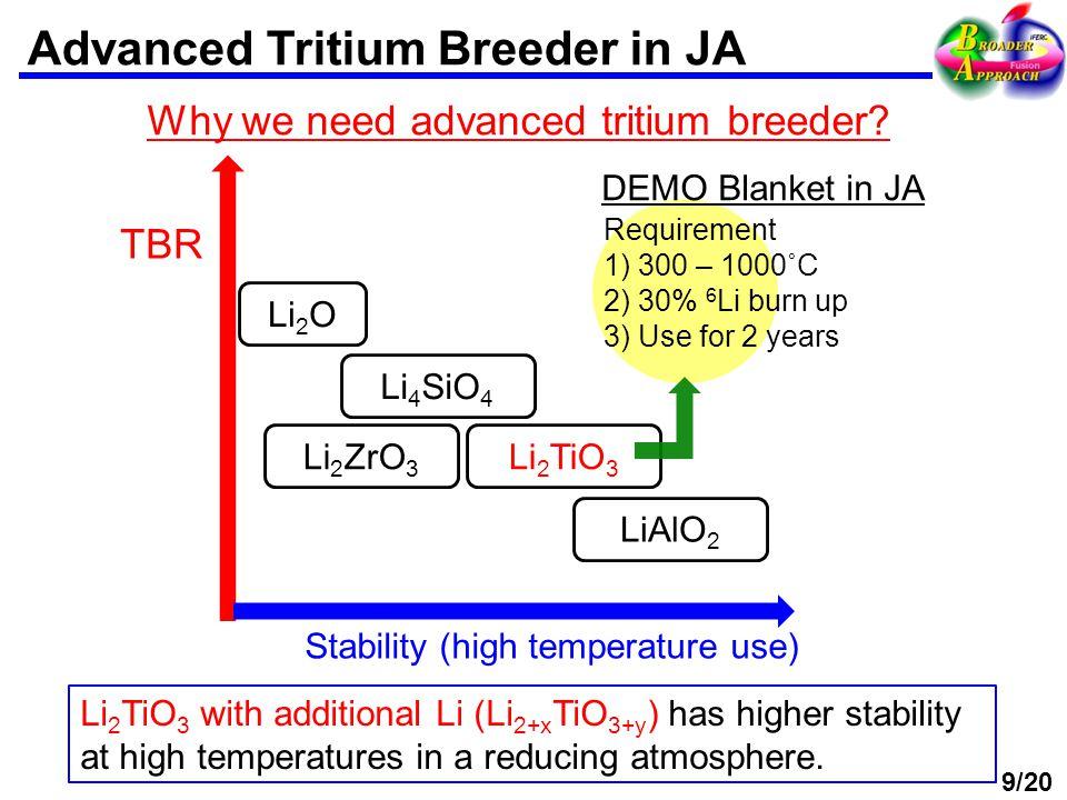 Advanced Tritium Breeder in JA TBR Stability (high temperature use) Li 2 O Li 2 TiO 3 LiAlO 2 Li 2 ZrO 3 Li 4 SiO 4 DEMO Blanket in JA Li 2 TiO 3 with additional Li (Li 2+x TiO 3+y ) has higher stability at high temperatures in a reducing atmosphere.