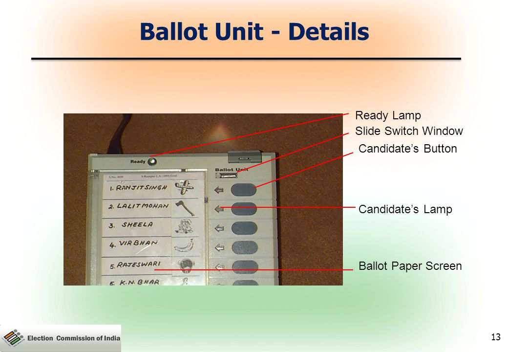 Ballot Unit - Details Ready Lamp Slide Switch Window Candidate's Button Candidate's Lamp Ballot Paper Screen 13
