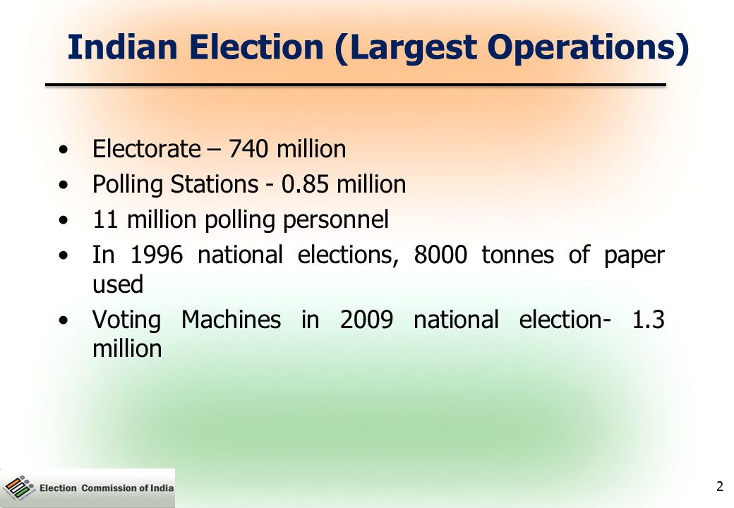 Indian Election (Largest Operations) Electorate – 740 million Polling Stations - 0.85 million 11 million polling personnel In 1996 national elections, 8000 tonnes of paper used Voting Machines in 2009 national election- 1.3 million 2