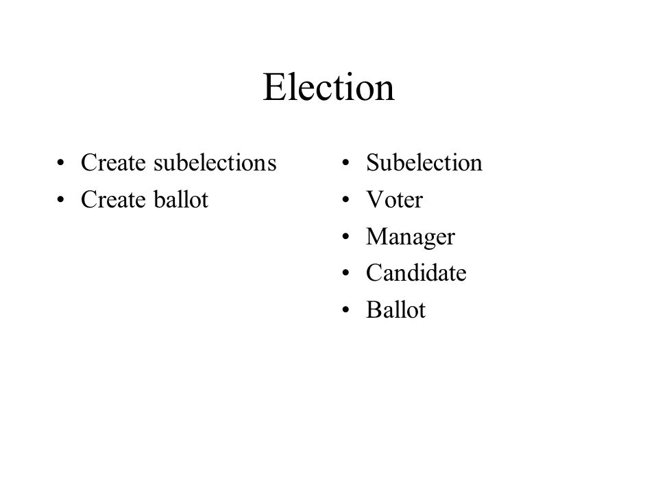 Subelection Check user rights to vote Retrieve previous answers Add candidates/issues and documents to ballot User Database Proxy Document Database Proxy Election Ballot Tally