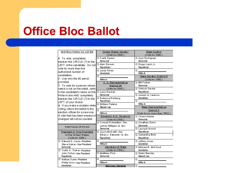 Office Bloc Ballot