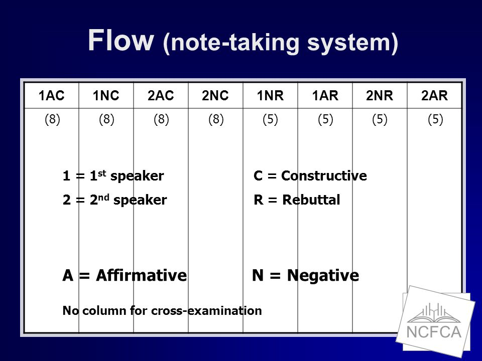 NCFCA 1AC1NC2AC2NC1NR1AR2NR2AR Flow (note-taking system) No column for cross-examination (8) (5) 1 = 1 st speaker 2 = 2 nd speaker C = Constructive R = Rebuttal A = Affirmative N = Negative NCFCA