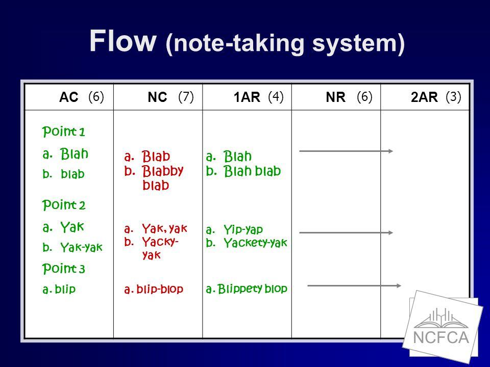 ACNC1ARNR2AR Flow (note-taking system) (6)(7)(4)(6)(3) a.Blab b.Blabby blab a.Blah b.Blah blab Point 2 a.Yak b.Yak-yak Point 3 a.
