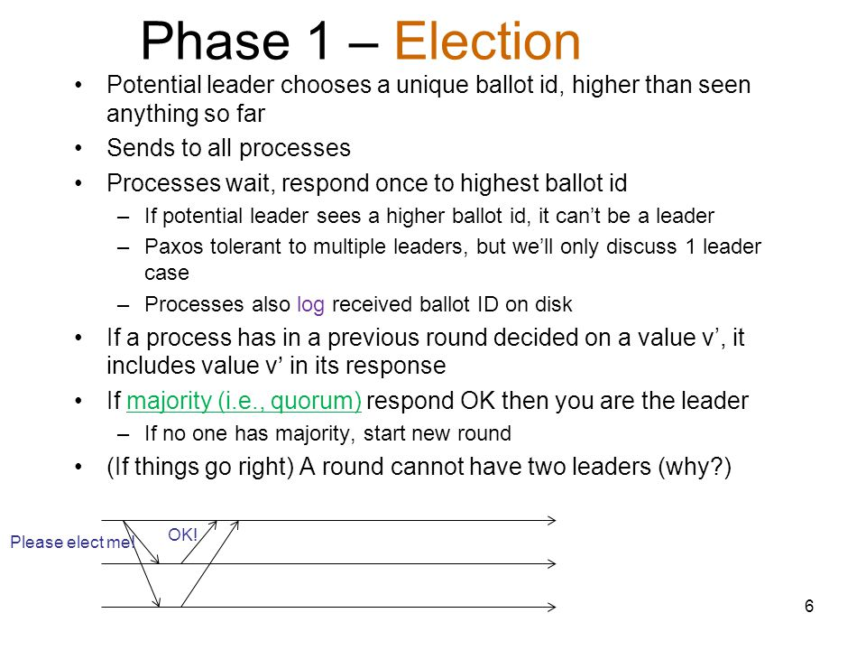Phase 1 – Election Potential leader chooses a unique ballot id, higher than seen anything so far Sends to all processes Processes wait, respond once to highest ballot id –If potential leader sees a higher ballot id, it can't be a leader –Paxos tolerant to multiple leaders, but we'll only discuss 1 leader case –Processes also log received ballot ID on disk If a process has in a previous round decided on a value v', it includes value v' in its response If majority (i.e., quorum) respond OK then you are the leader –If no one has majority, start new round (If things go right) A round cannot have two leaders (why ) Please elect me.