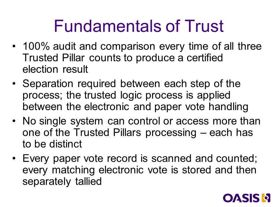 OASIS EML process details The OASIS EML provides details for each part of voting process (see specification for exact details) Next few slides show how these can be applied to a trusted logic voting process more process details – NIST / HAVA: http://vote.nist.gov/TGDC/Process%20Model%2020050223.pdf http://vote.nist.gov/TGDC/Process%20Model%2020050223.pdf