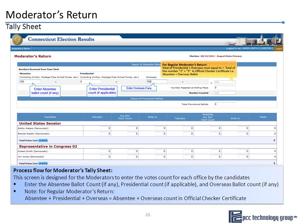 Moderator's Return Tally Sheet Process flow for Moderator's Tally Sheet: This screen is designed for the Moderators to enter the votes count for each office by the candidates  Enter the Absentee Ballot Count (if any), Presidential count (if applicable), and Overseas Ballot count (if any)  Note: for Regular Moderator's Return: Absentee + Presidential + Overseas = Absentee + Overseas count in Official Checker Certificate Process flow for Moderator's Tally Sheet: This screen is designed for the Moderators to enter the votes count for each office by the candidates  Enter the Absentee Ballot Count (if any), Presidential count (if applicable), and Overseas Ballot count (if any)  Note: for Regular Moderator's Return: Absentee + Presidential + Overseas = Absentee + Overseas count in Official Checker Certificate 26