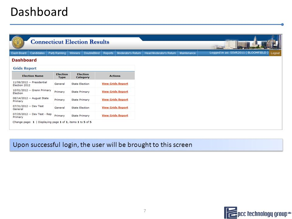 Dashboard  Clicking on the View Grids Report, here is a sample of the ballot 8