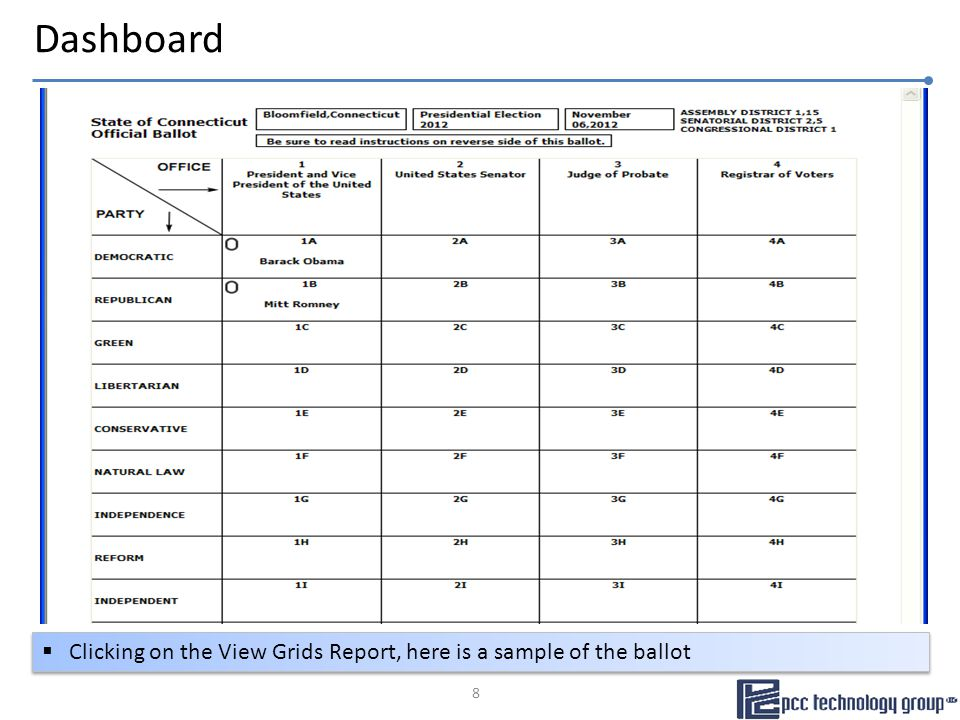 Dashboard  Clicking on the View Grids Report, here is a sample of the ballot 8