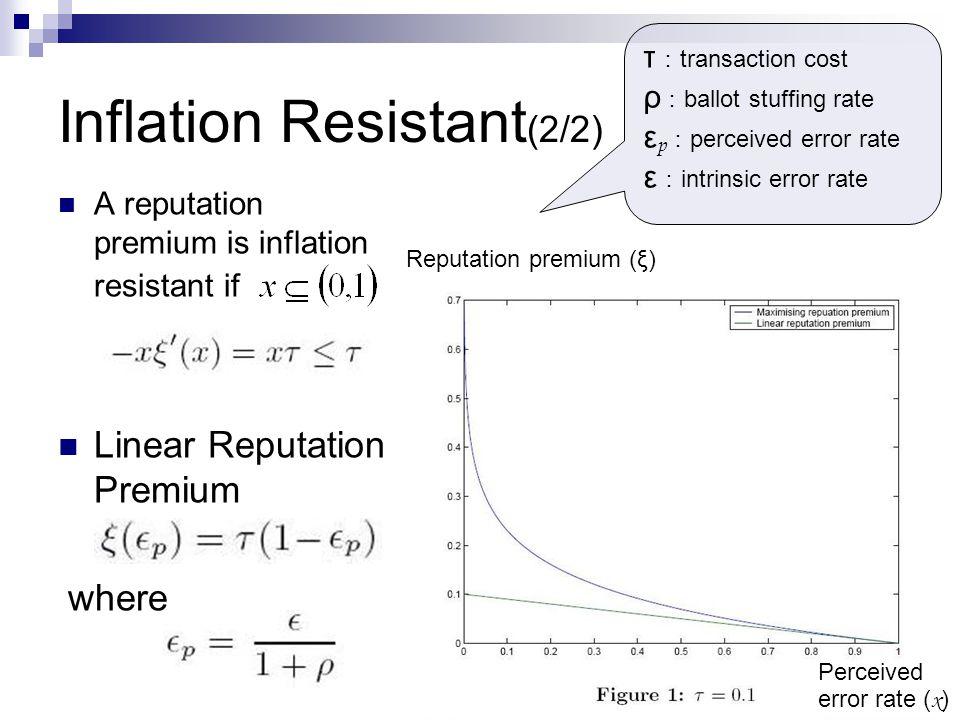 Inflation Resistant (2/2) A reputation premium is inflation resistant if Linear Reputation Premium where Perceived error rate ( x ) Reputation premium