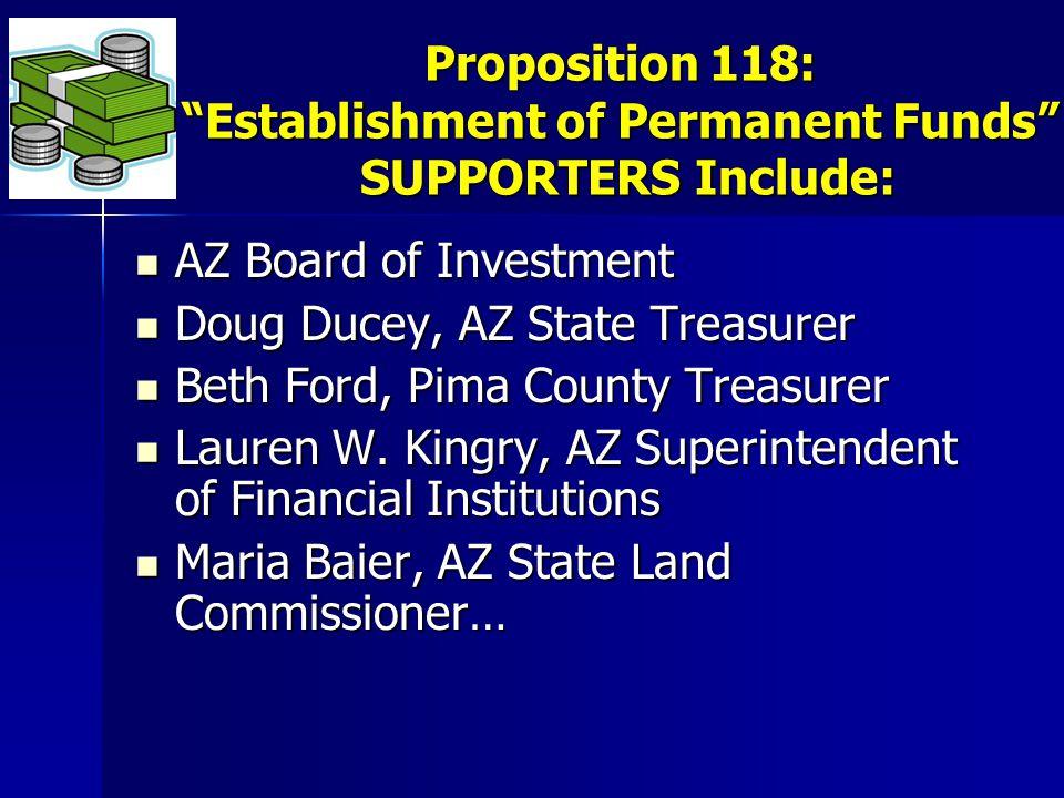 AZ Board of Investment AZ Board of Investment Doug Ducey, AZ State Treasurer Doug Ducey, AZ State Treasurer Beth Ford, Pima County Treasurer Beth Ford, Pima County Treasurer Lauren W.