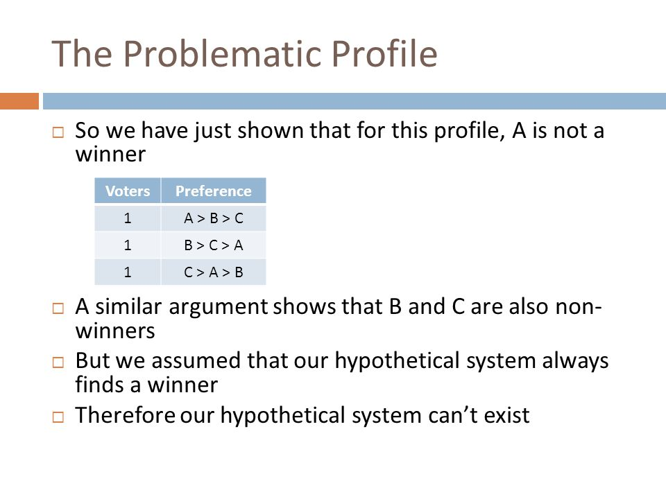 The Problematic Profile  So we have just shown that for this profile, A is not a winner  A similar argument shows that B and C are also non- winners  But we assumed that our hypothetical system always finds a winner  Therefore our hypothetical system can't exist VotersPreference 1A > B > C 1B > C > A 1C > A > B