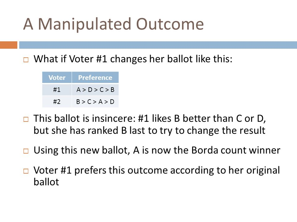 A Manipulated Outcome  What if Voter #1 changes her ballot like this:  This ballot is insincere: #1 likes B better than C or D, but she has ranked B last to try to change the result  Using this new ballot, A is now the Borda count winner  Voter #1 prefers this outcome according to her original ballot VoterPreference #1A > D > C > B #2B > C > A > D